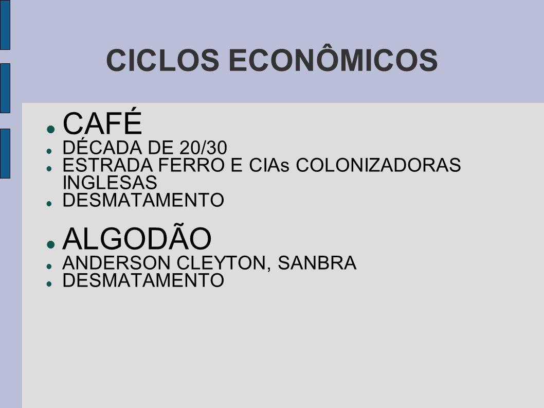 CICLOS ECONÔMICOS CAFÉ ALGODÃO DÉCADA DE 20/30