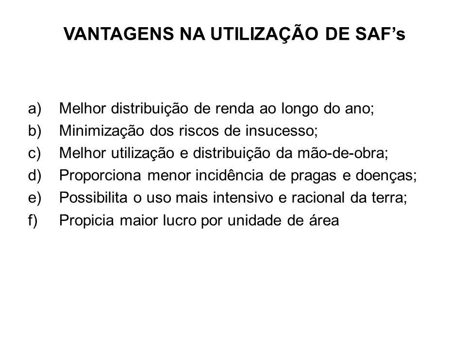 VANTAGENS NA UTILIZAÇÃO DE SAF's
