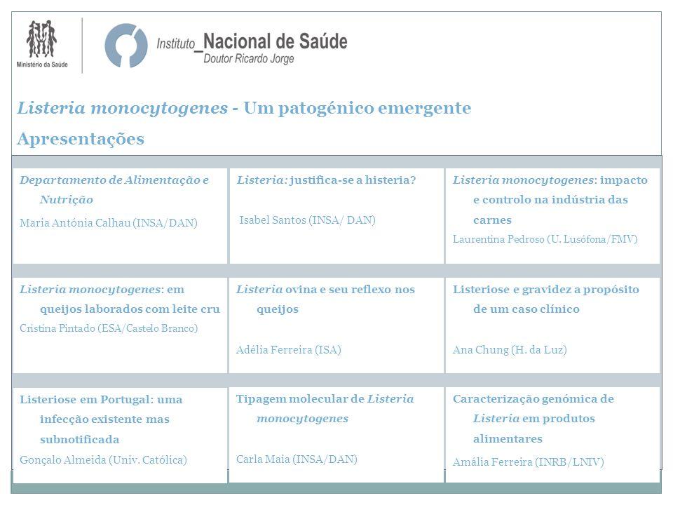 Listeria monocytogenes - Um patogénico emergente Apresentações
