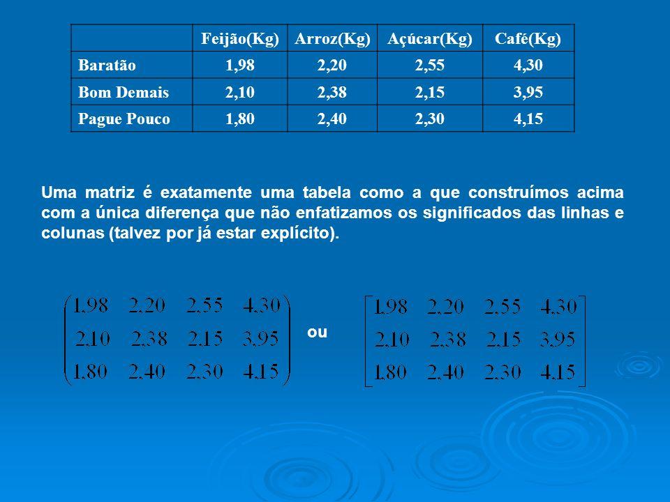 Feijão(Kg) Arroz(Kg) Açúcar(Kg) Café(Kg) Baratão. 1,98. 2,20. 2,55. 4,30. Bom Demais. 2,10.