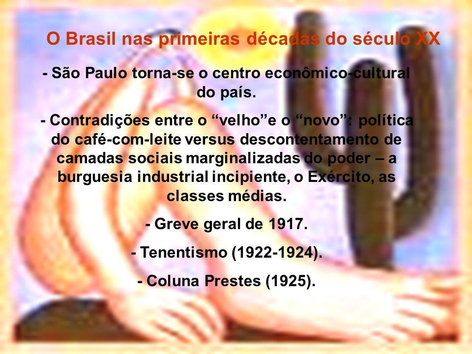O Brasil nas primeiras décadas do século XX