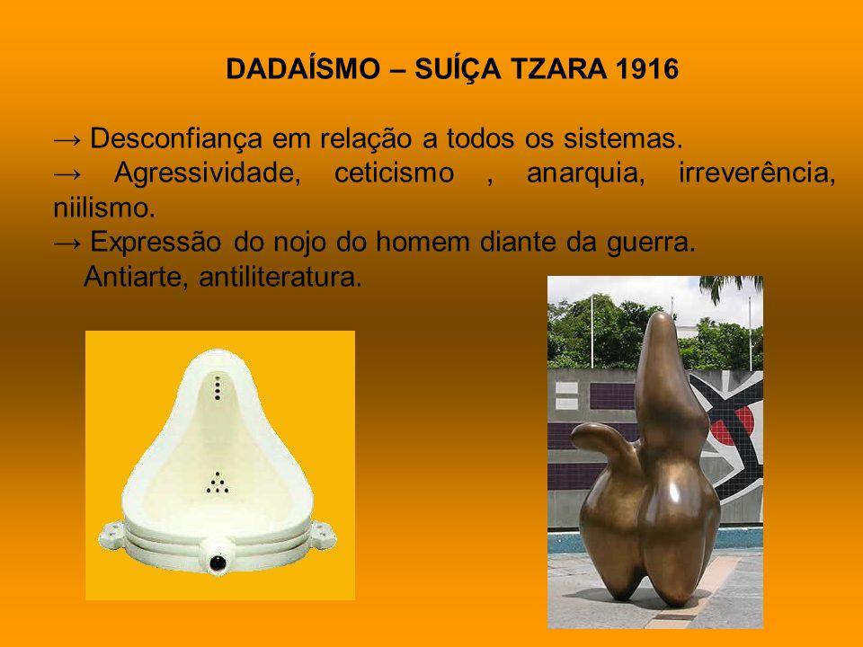 DADAÍSMO – SUÍÇA TZARA 1916 → Desconfiança em relação a todos os sistemas. → Agressividade, ceticismo , anarquia, irreverência, niilismo.