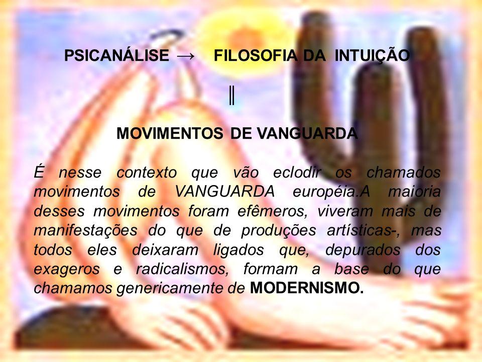 PSICANÁLISE → FILOSOFIA DA INTUIÇÃO MOVIMENTOS DE VANGUARDA