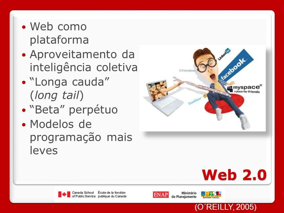Web 2.0 Web como plataforma Aproveitamento da inteligência coletiva