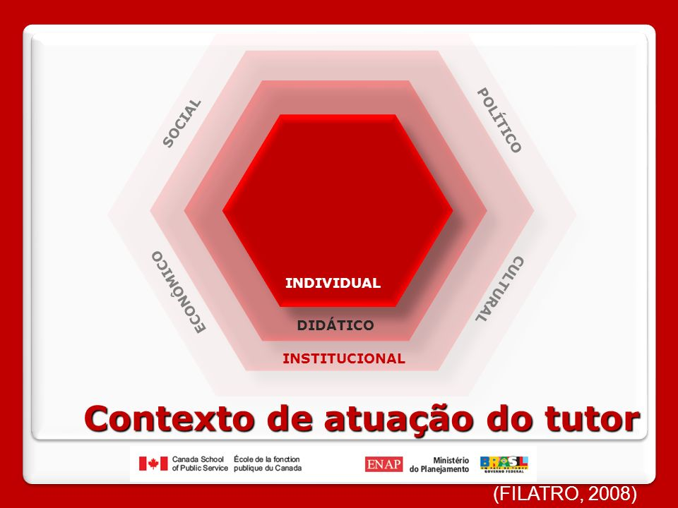 Contexto de atuação do tutor