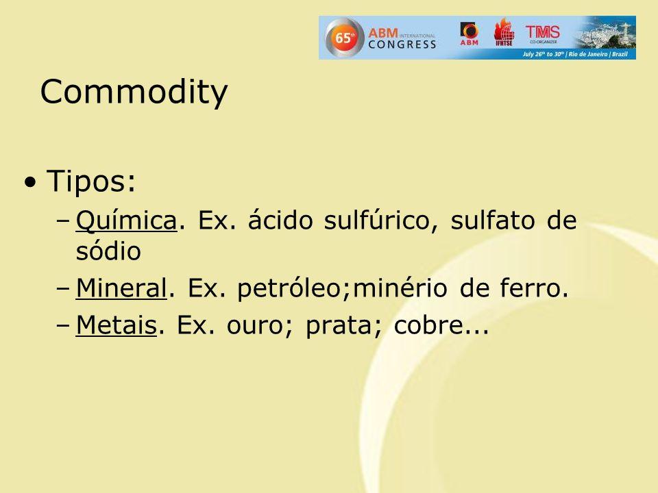 Commodity Tipos: Química. Ex. ácido sulfúrico, sulfato de sódio