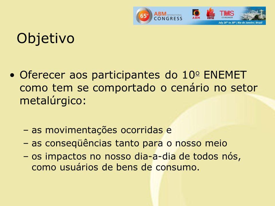 Objetivo Oferecer aos participantes do 10o ENEMET como tem se comportado o cenário no setor metalúrgico: