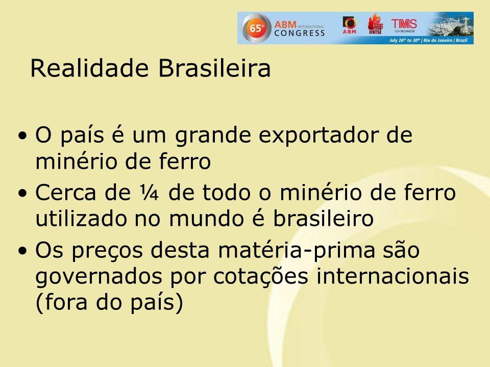 Realidade Brasileira O país é um grande exportador de minério de ferro