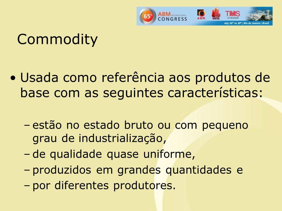 Commodity Usada como referência aos produtos de base com as seguintes características: