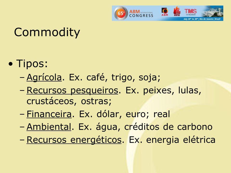 Commodity Tipos: Agrícola. Ex. café, trigo, soja;