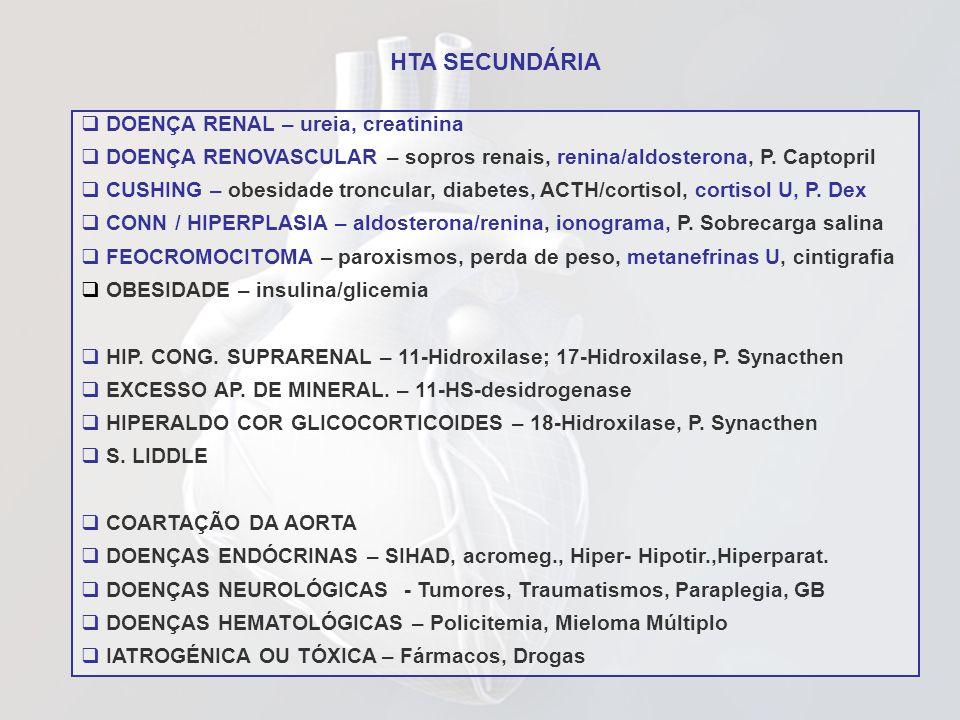 HTA SECUNDÁRIA DOENÇA RENAL – ureia, creatinina