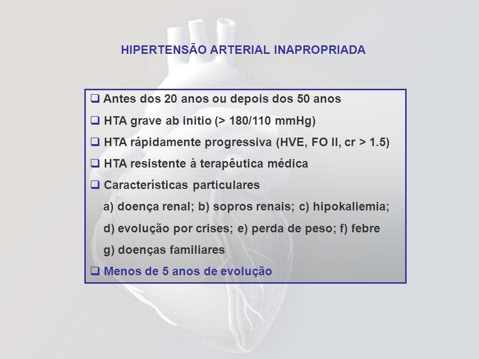 HIPERTENSÃO ARTERIAL INAPROPRIADA