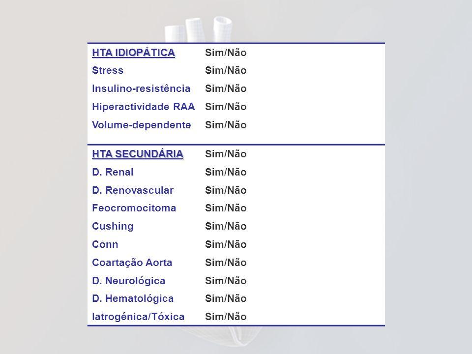 HTA IDIOPÁTICA Sim/Não. Stress. Insulino-resistência. Hiperactividade RAA. Volume-dependente. HTA SECUNDÁRIA.