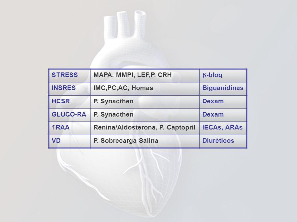 STRESS MAPA, MMPI, LEF,P. CRH. -bloq. INSRES. IMC,PC,AC, Homas. Biguanidinas. HCSR. P. Synacthen.