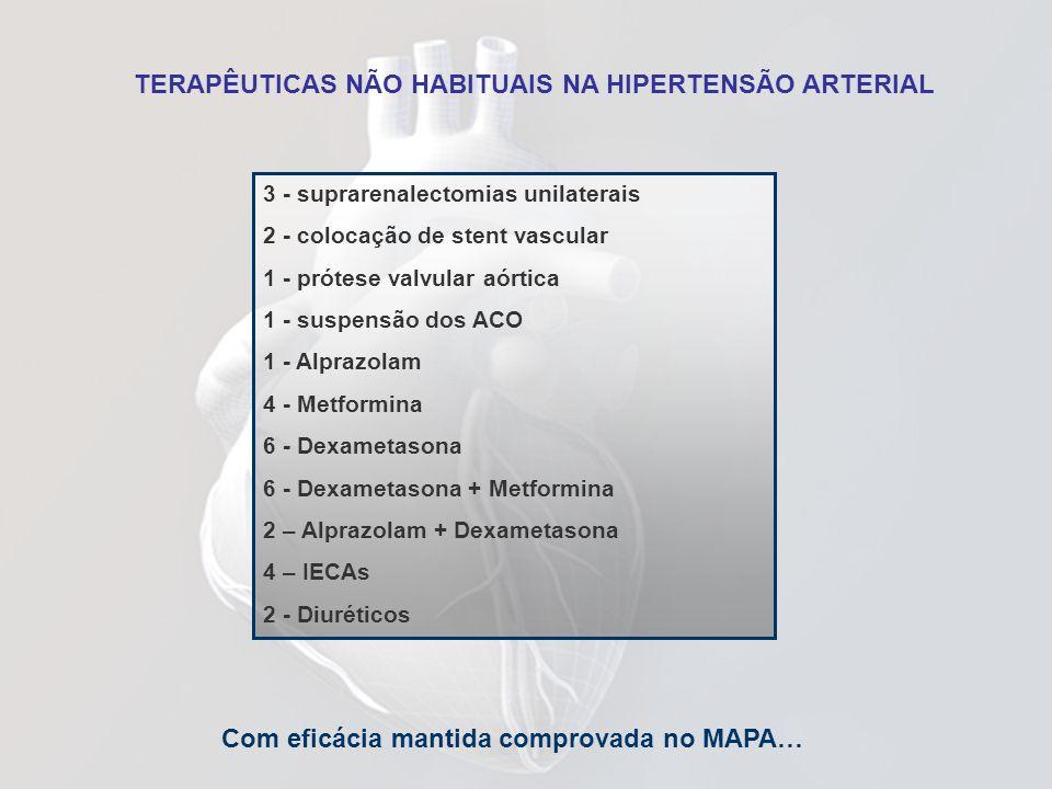 TERAPÊUTICAS NÃO HABITUAIS NA HIPERTENSÃO ARTERIAL