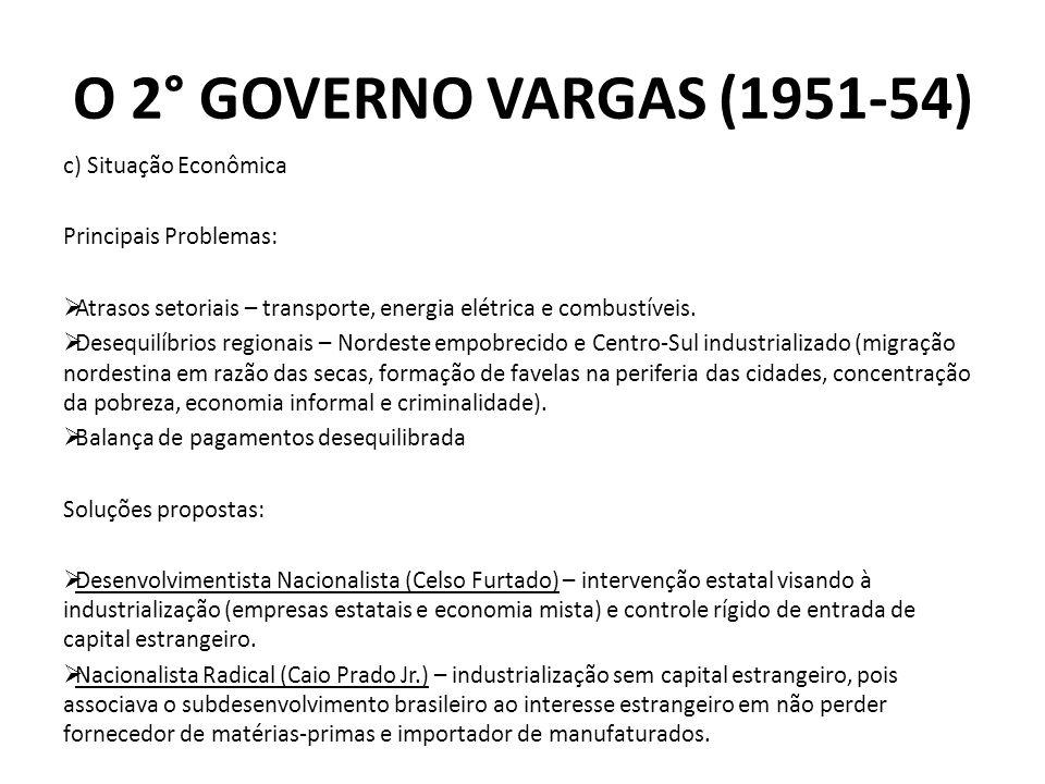 O 2° GOVERNO VARGAS (1951-54) c) Situação Econômica