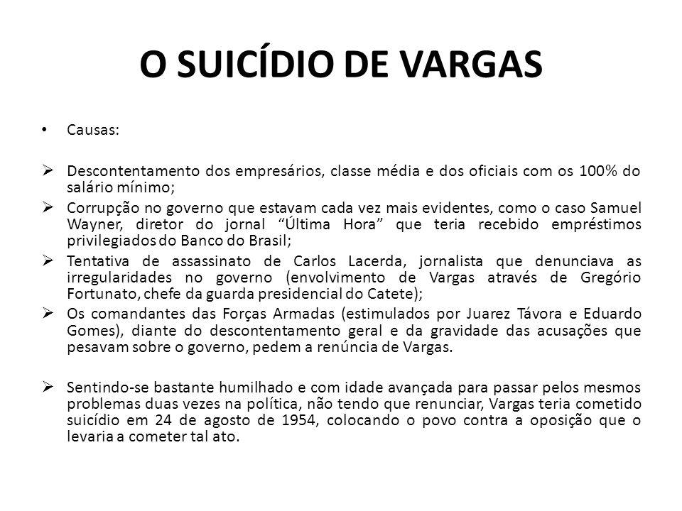 O SUICÍDIO DE VARGAS Causas: