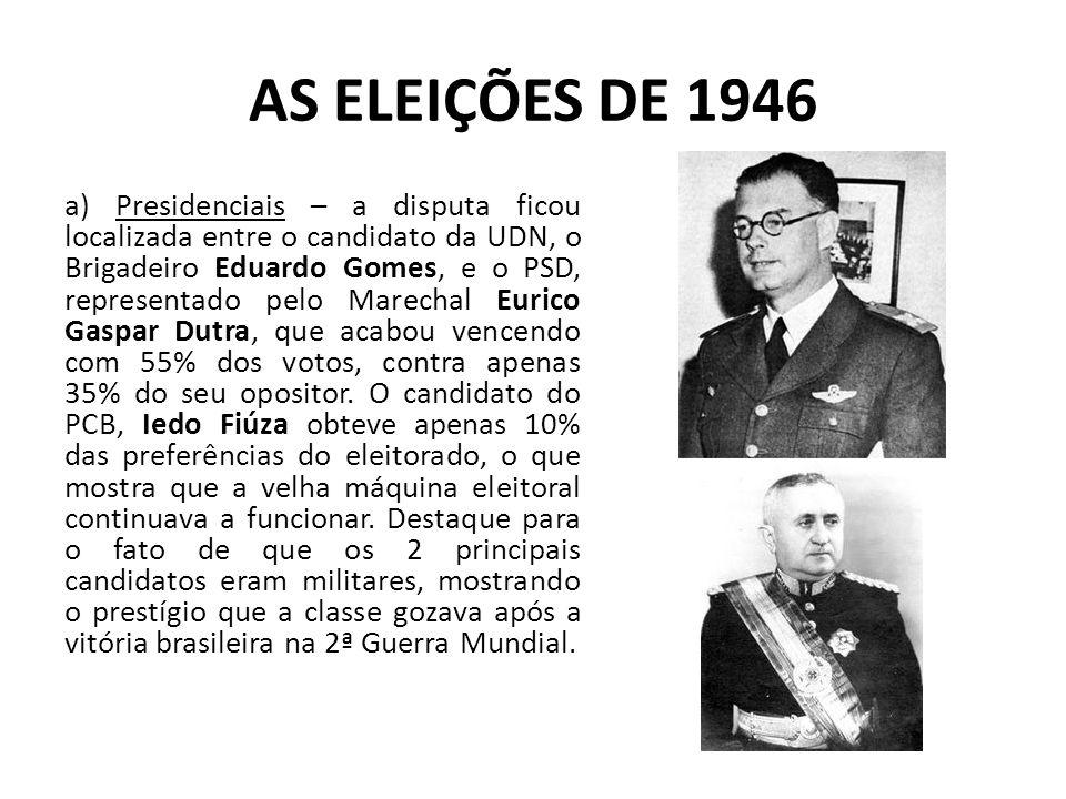 AS ELEIÇÕES DE 1946