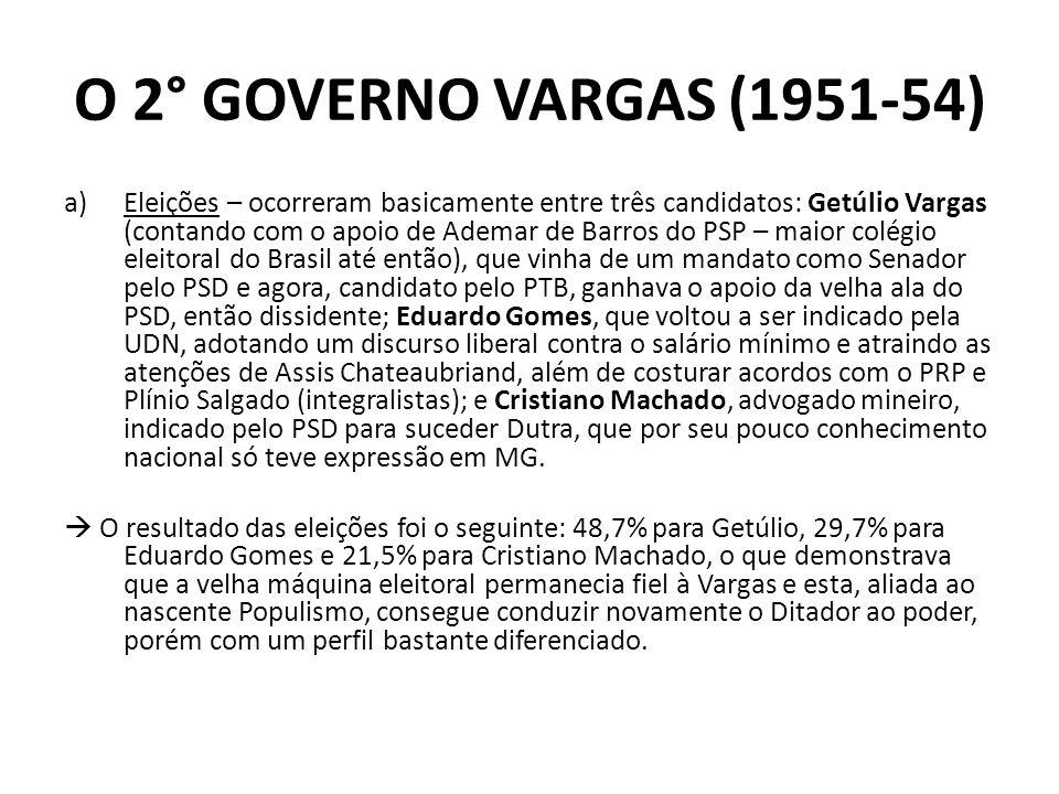 O 2° GOVERNO VARGAS (1951-54)