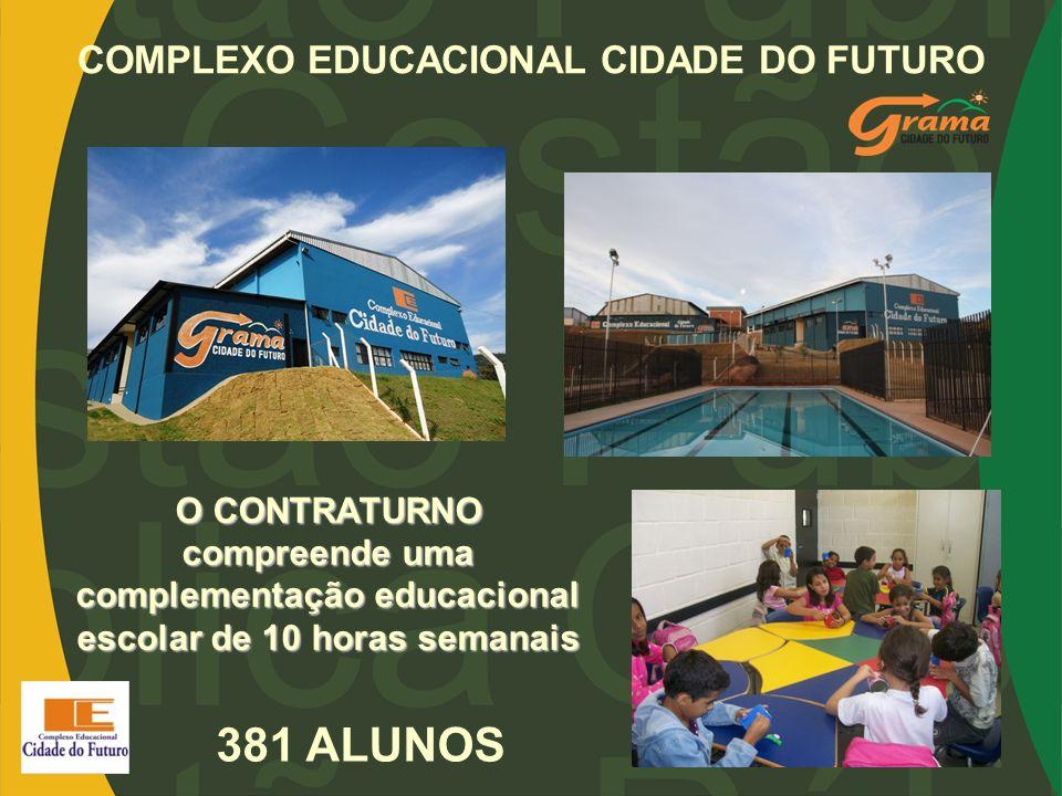 COMPLEXO EDUCACIONAL CIDADE DO FUTURO