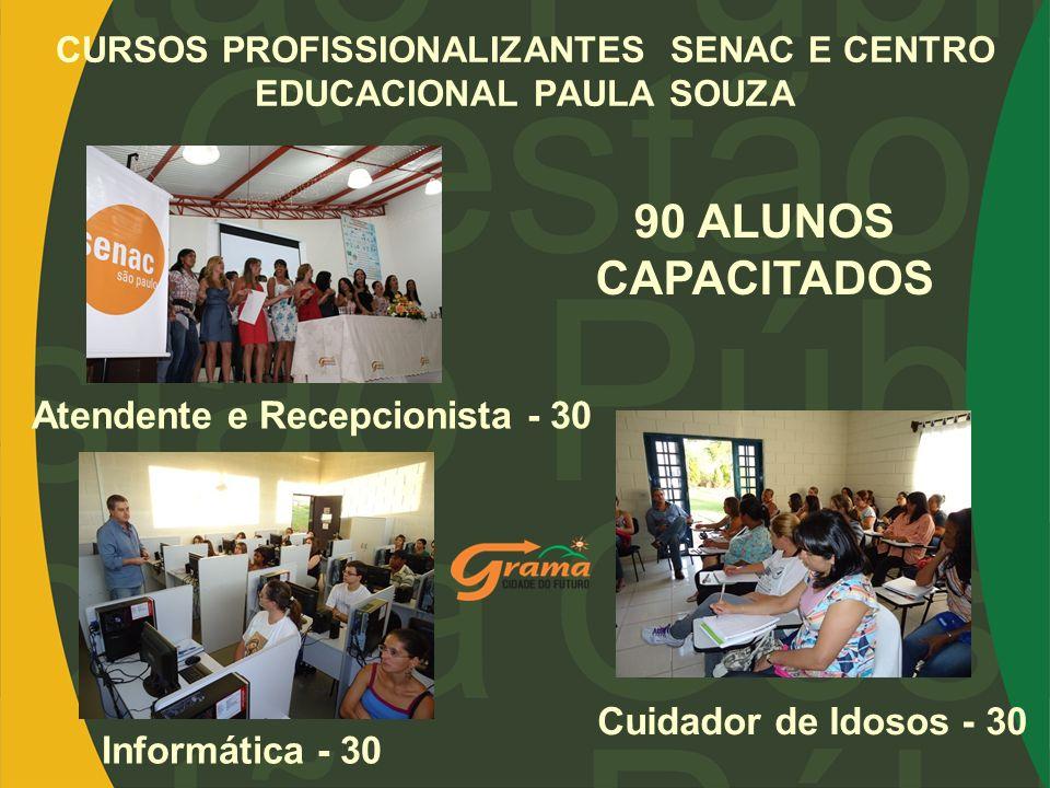 CURSOS PROFISSIONALIZANTES SENAC E CENTRO EDUCACIONAL PAULA SOUZA