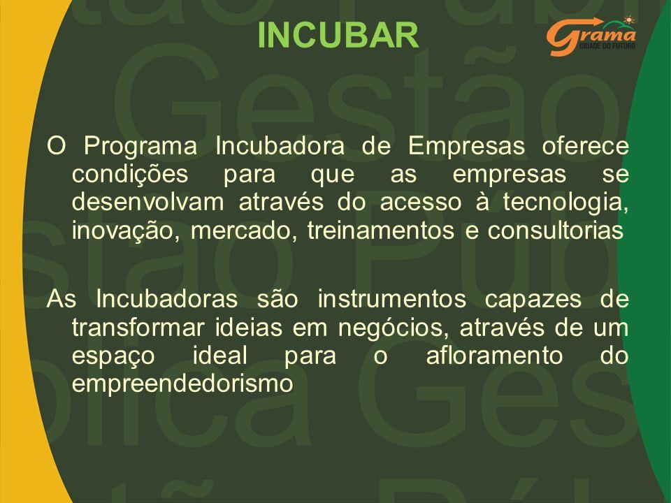 INCUBAR