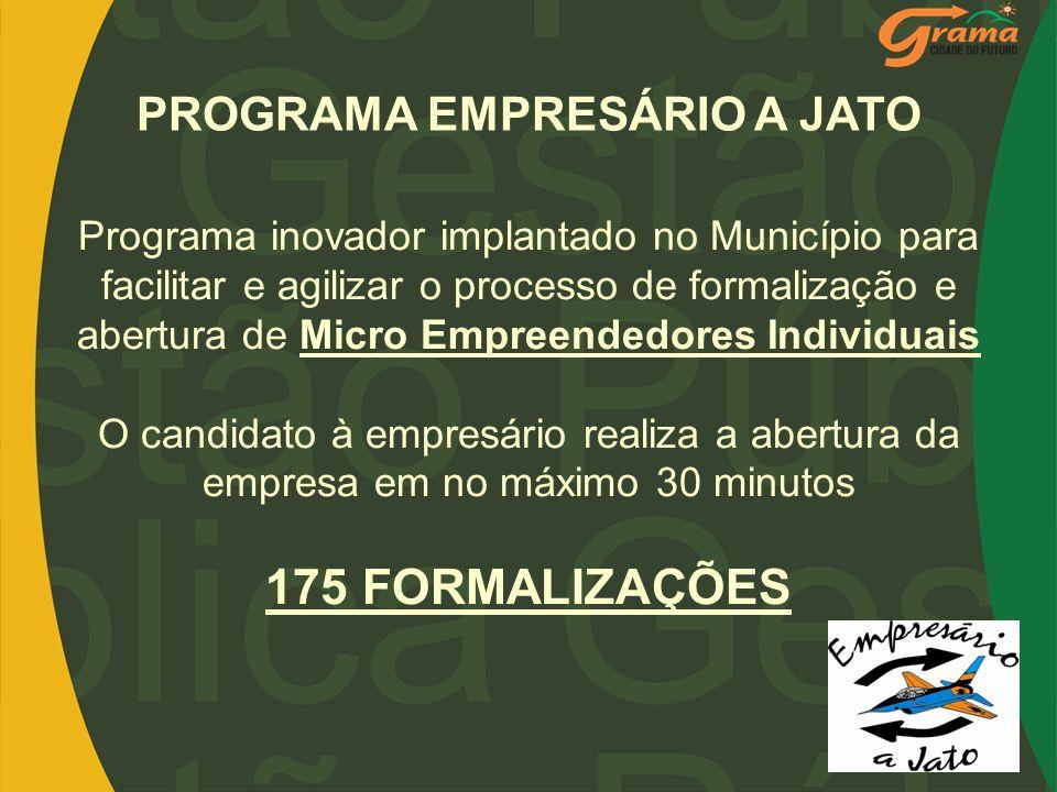 PROGRAMA EMPRESÁRIO A JATO