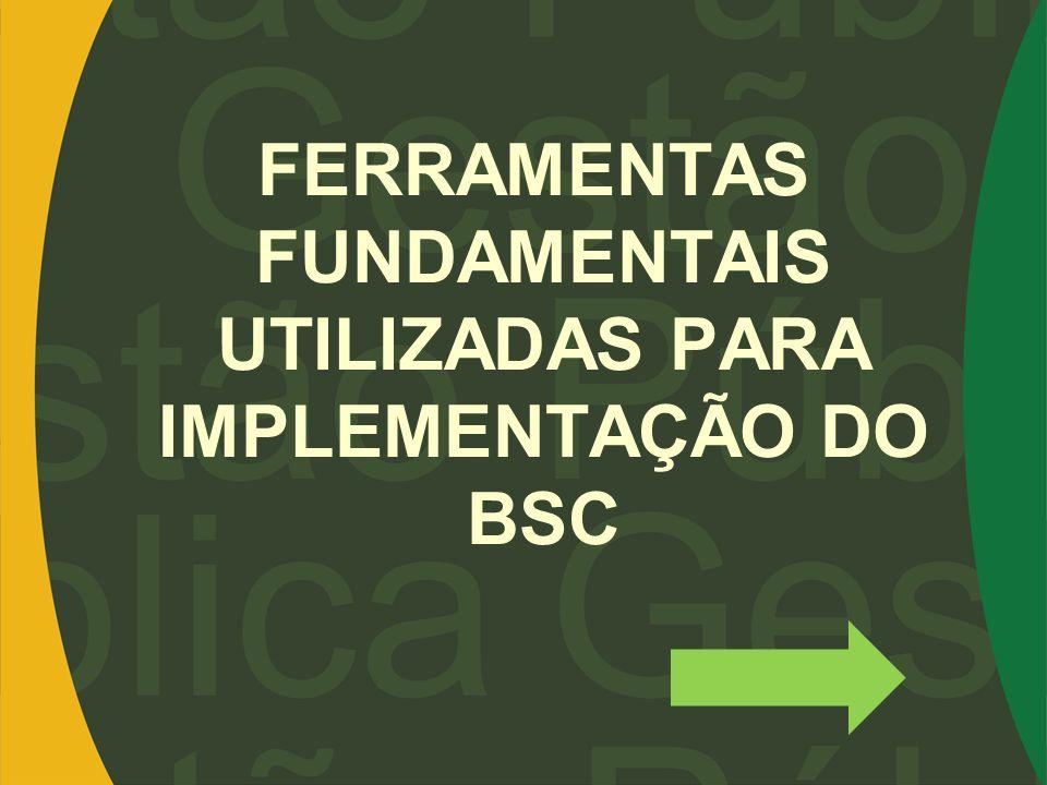 FERRAMENTAS FUNDAMENTAIS UTILIZADAS PARA IMPLEMENTAÇÃO DO BSC