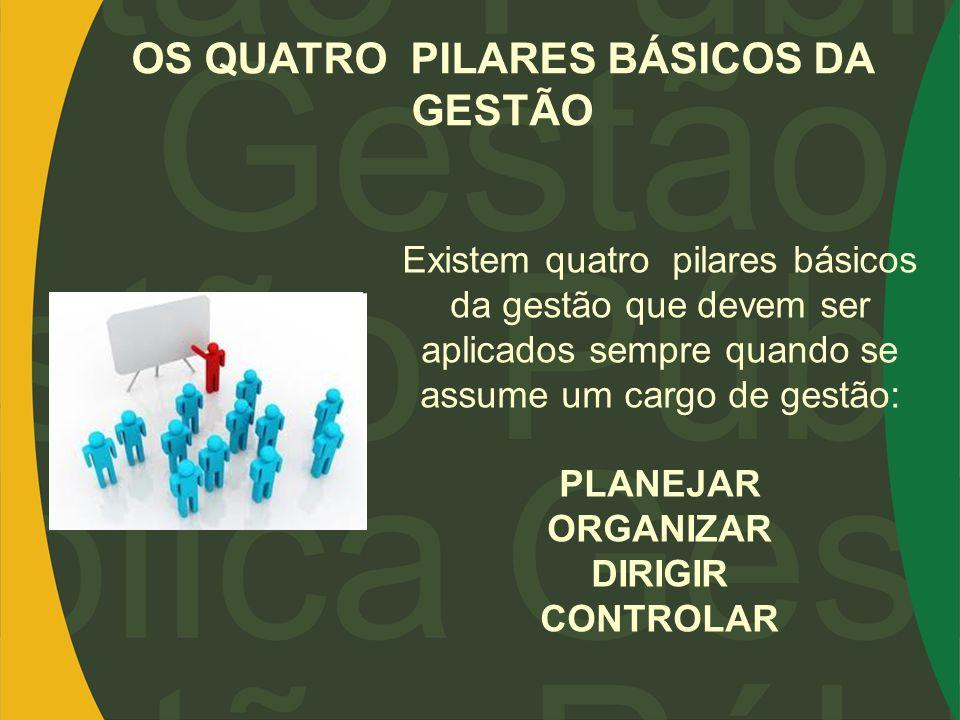 OS QUATRO PILARES BÁSICOS DA GESTÃO