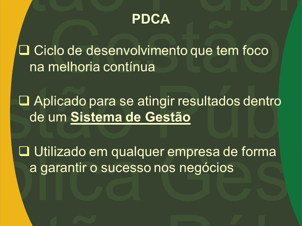PDCA Ciclo de desenvolvimento que tem foco na melhoria contínua. Aplicado para se atingir resultados dentro de um Sistema de Gestão.