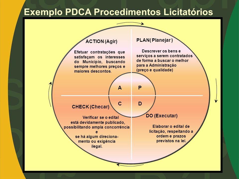 Exemplo PDCA Procedimentos Licitatórios