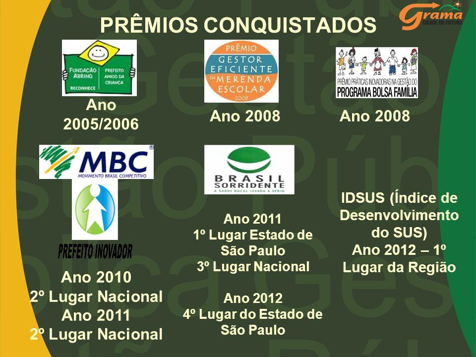 PRÊMIOS CONQUISTADOS Ano 2005/2006 Ano 2008 Ano 2008 Ano 2010