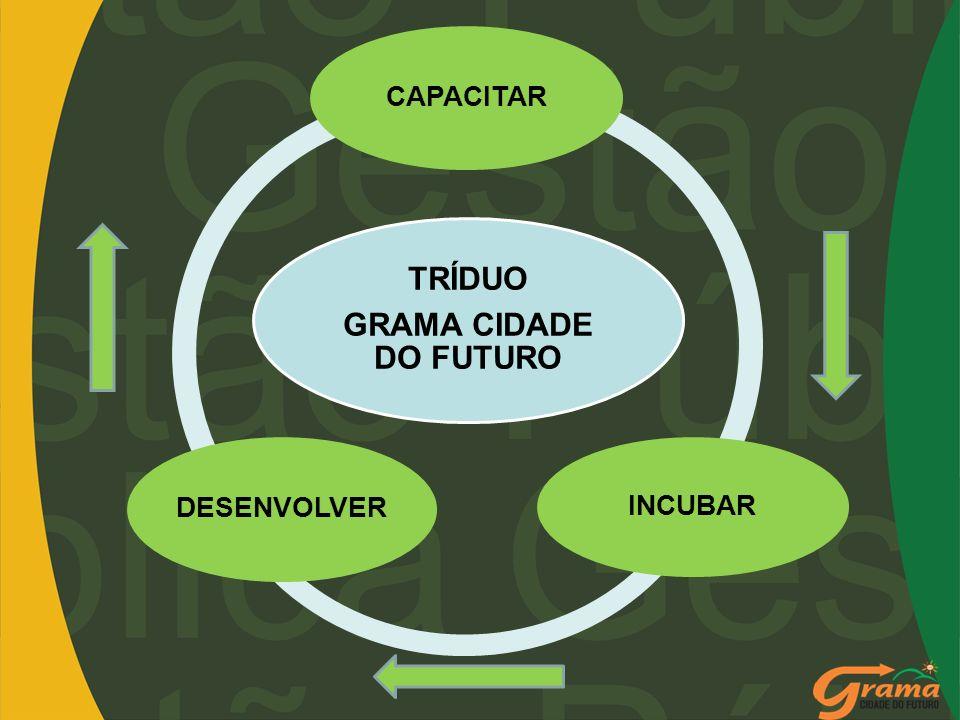 TRÍDUO GRAMA CIDADE DO FUTURO