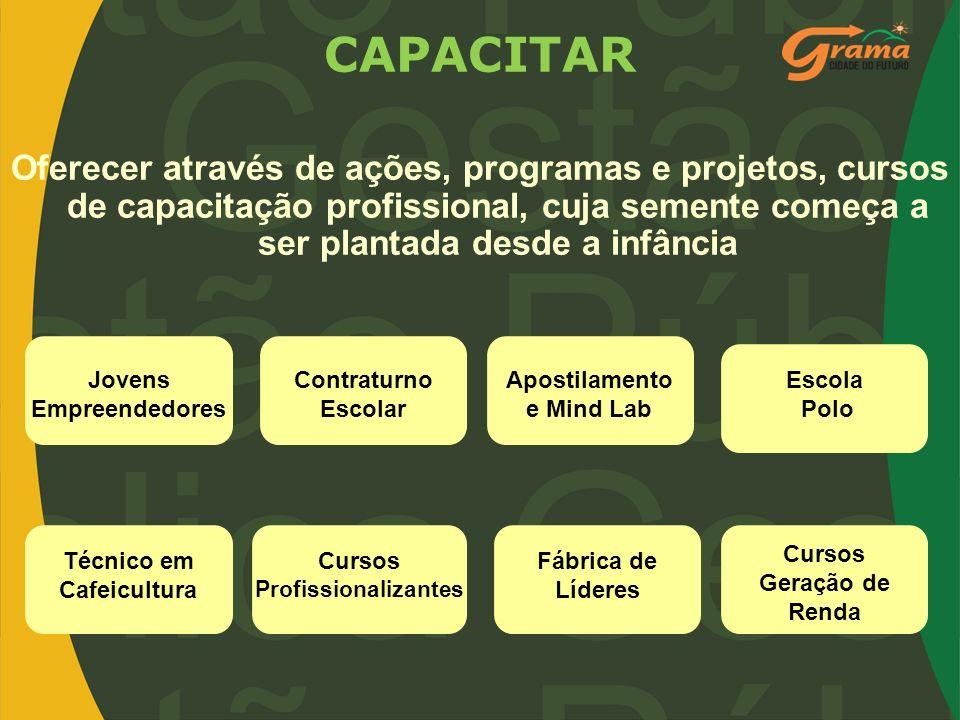 CAPACITAR Oferecer através de ações, programas e projetos, cursos de capacitação profissional, cuja semente começa a ser plantada desde a infância.