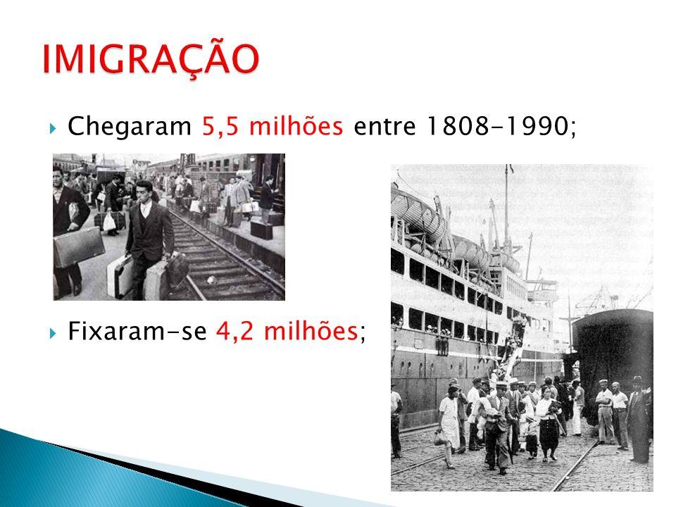 IMIGRAÇÃO Chegaram 5,5 milhões entre 1808-1990;