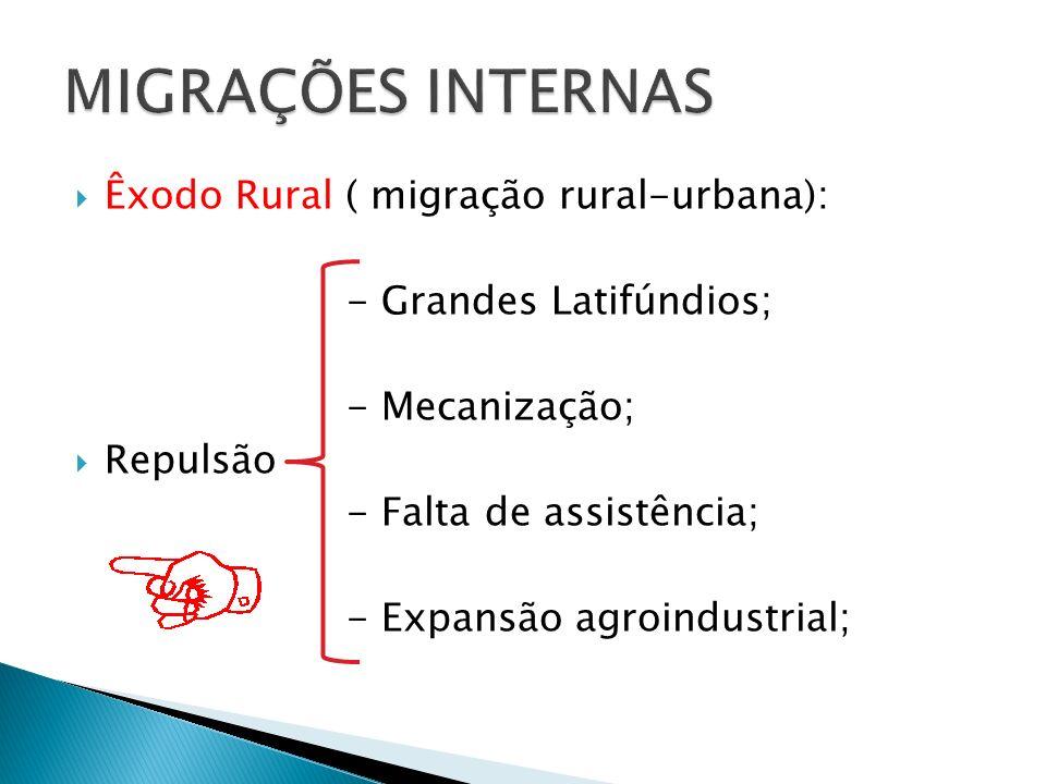 MIGRAÇÕES INTERNAS Êxodo Rural ( migração rural-urbana):