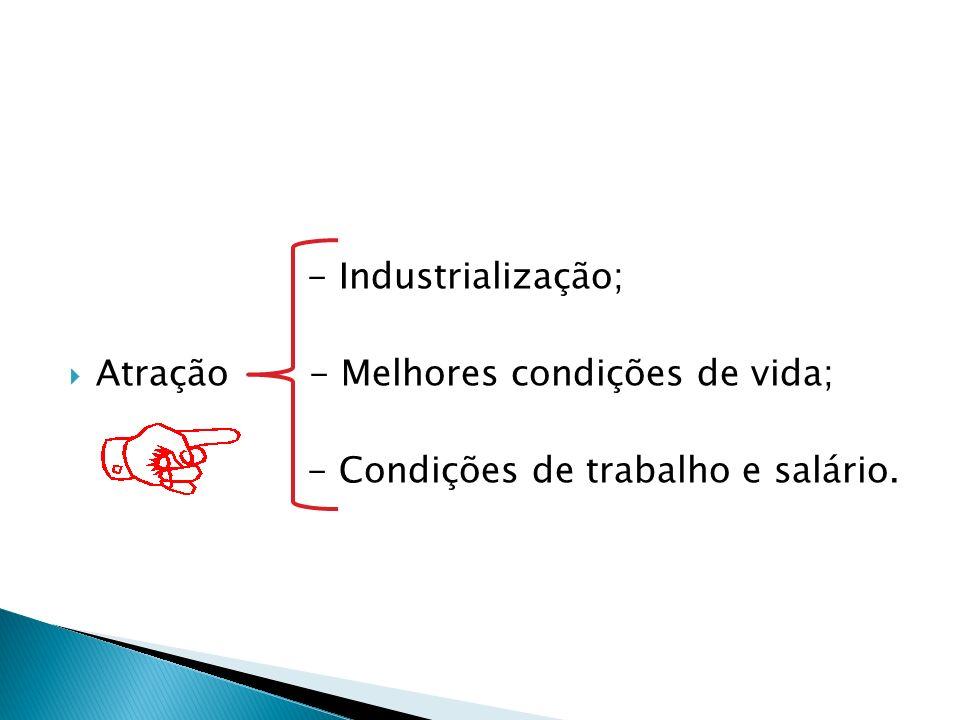 - Industrialização; Atração - Melhores condições de vida; - Condições de trabalho e salário.
