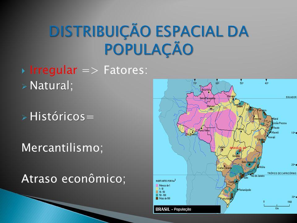 DISTRIBUIÇÃO ESPACIAL DA POPULAÇÃO