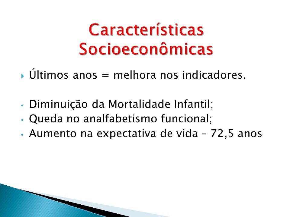 Características Socioeconômicas