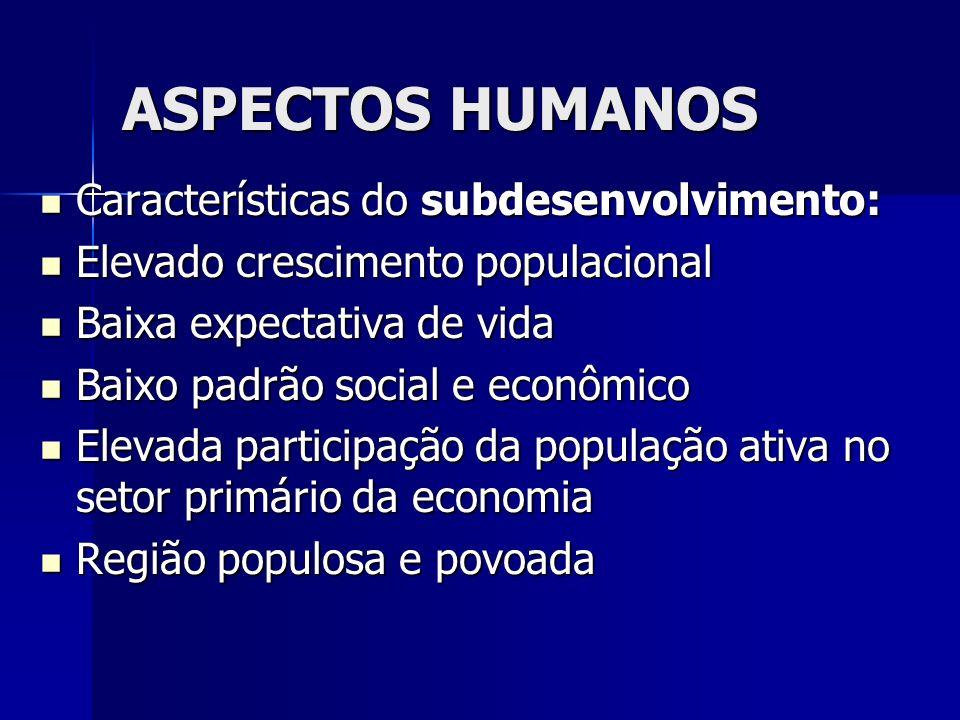 ASPECTOS HUMANOS Características do subdesenvolvimento: