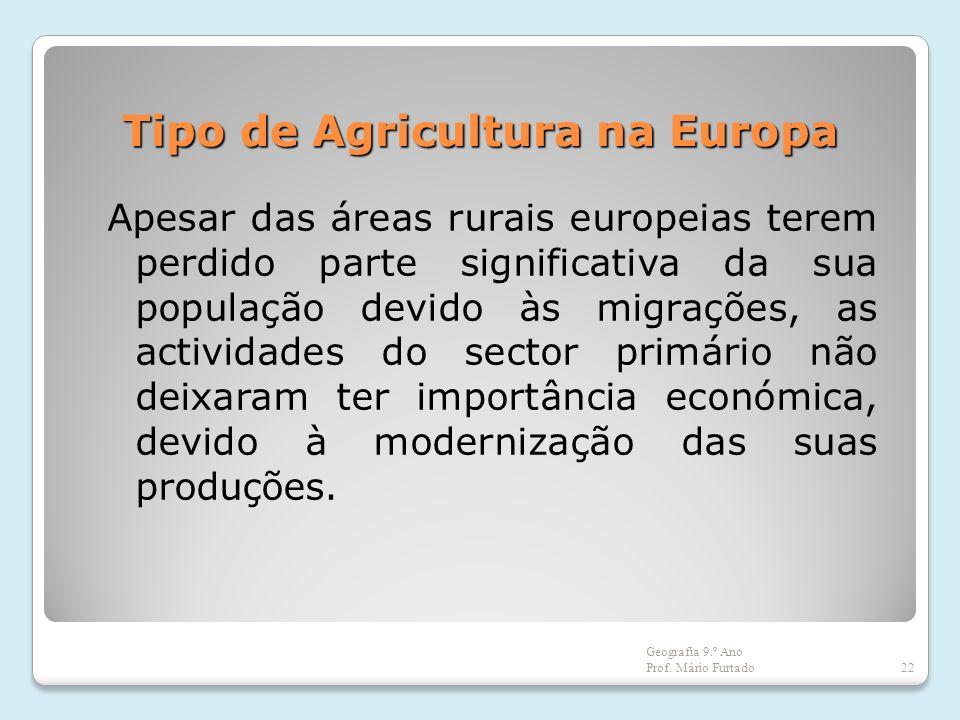Tipo de Agricultura na Europa