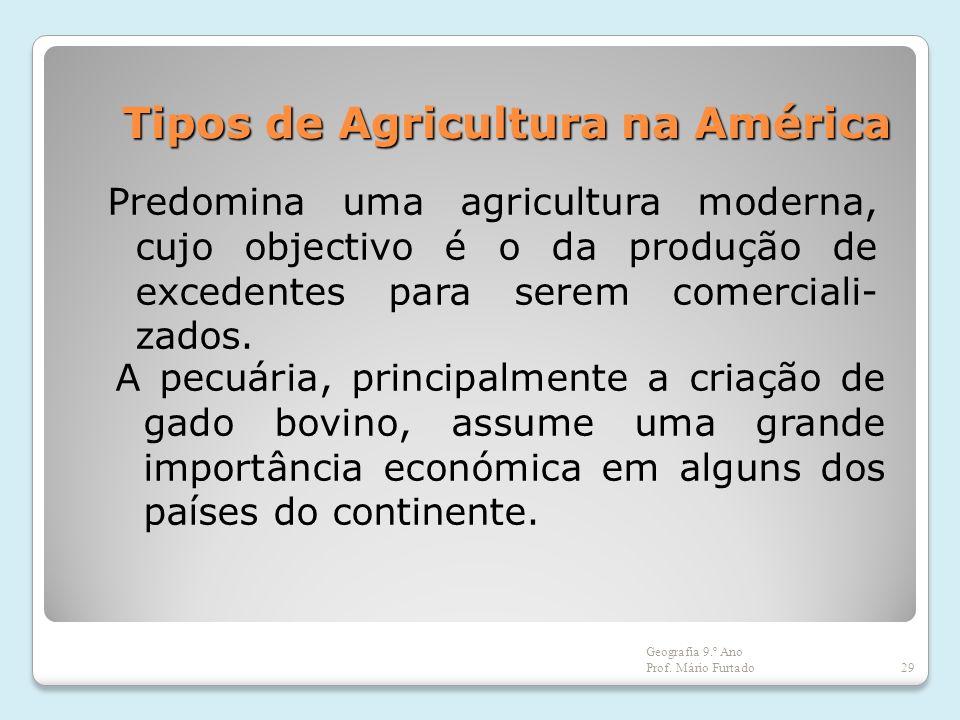 Tipos de Agricultura na América