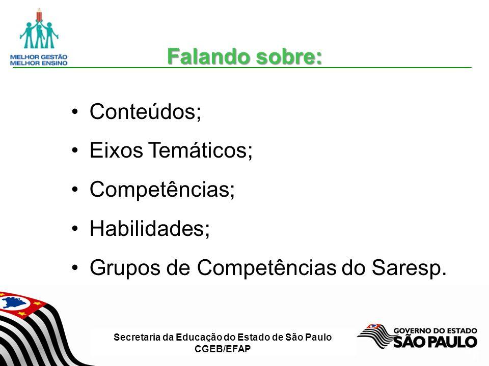 Falando sobre: Conteúdos; Eixos Temáticos; Competências; Habilidades; Grupos de Competências do Saresp.
