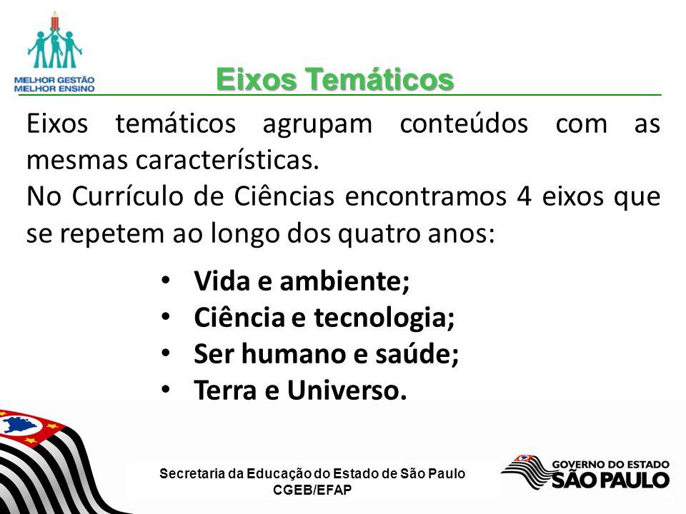 Eixos Temáticos Eixos temáticos agrupam conteúdos com as mesmas características.