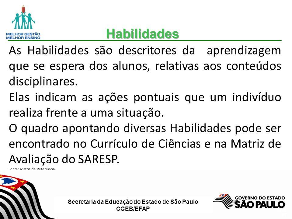 Habilidades As Habilidades são descritores da aprendizagem que se espera dos alunos, relativas aos conteúdos disciplinares.
