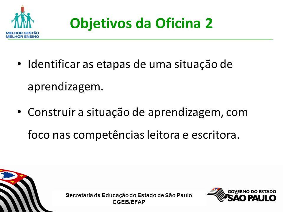 Objetivos da Oficina 2 Identificar as etapas de uma situação de aprendizagem.