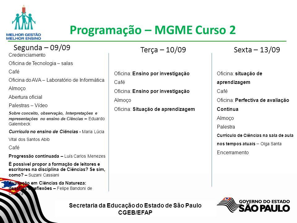 Programação – MGME Curso 2