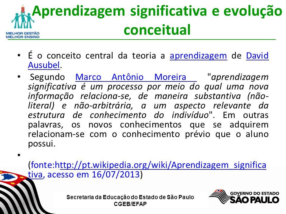Aprendizagem significativa e evolução conceitual