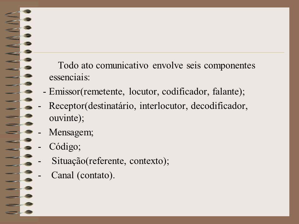 Todo ato comunicativo envolve seis componentes essenciais: