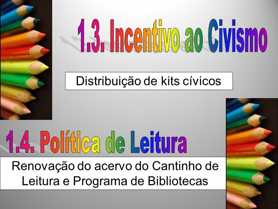 1.3. Incentivo ao Civismo 1.4. Política de Leitura